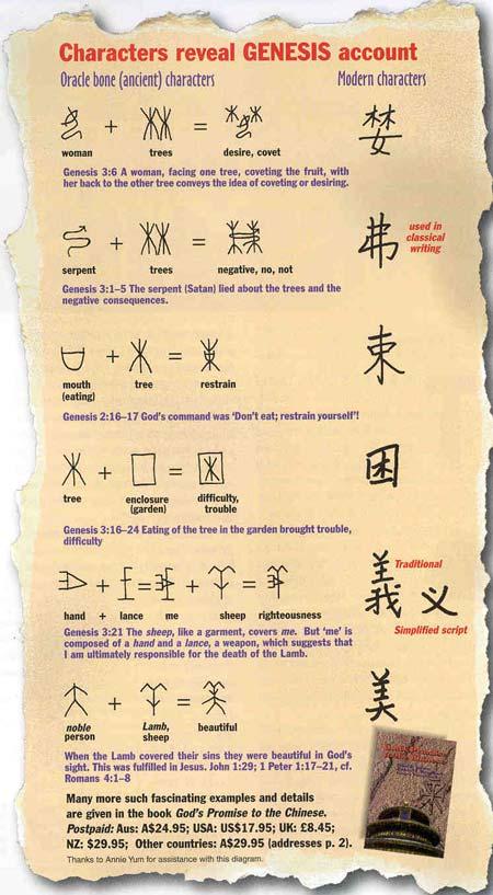allthechildrenoflight-chinese_chart